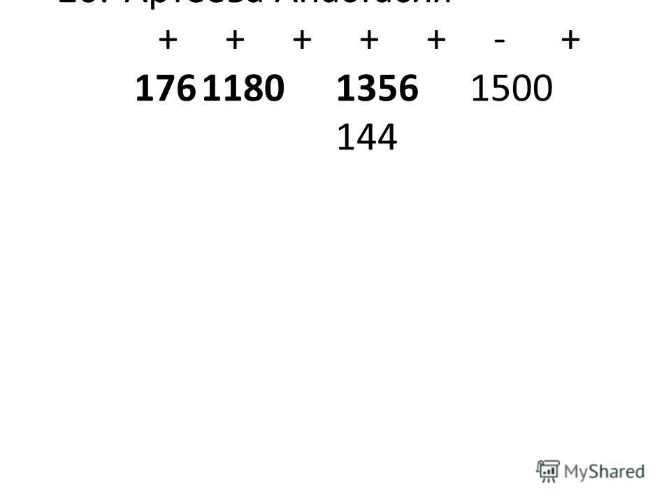 20.Артеева Анастасия+++ +++++-+ 176118013561500 144