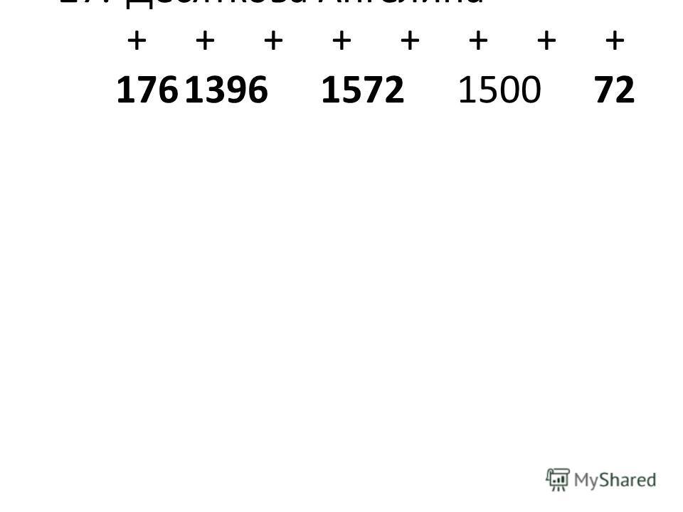 27.Десяткова Ангелина++ ++++++++ 17613961572150072