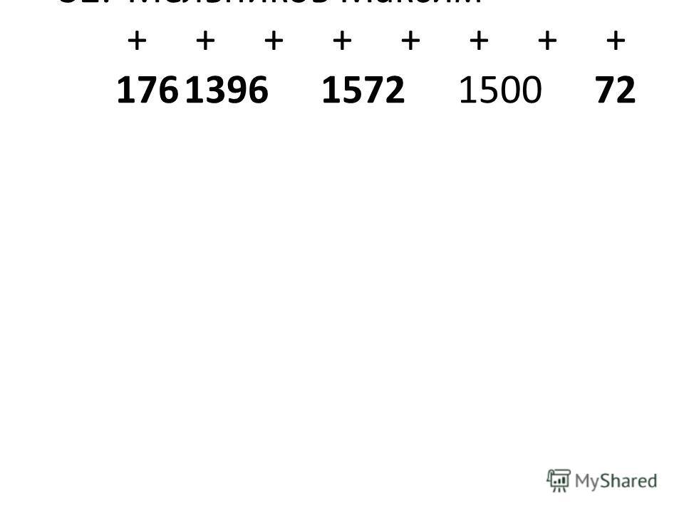 32.Мельников Максим++ ++++++++ 17613961572150072