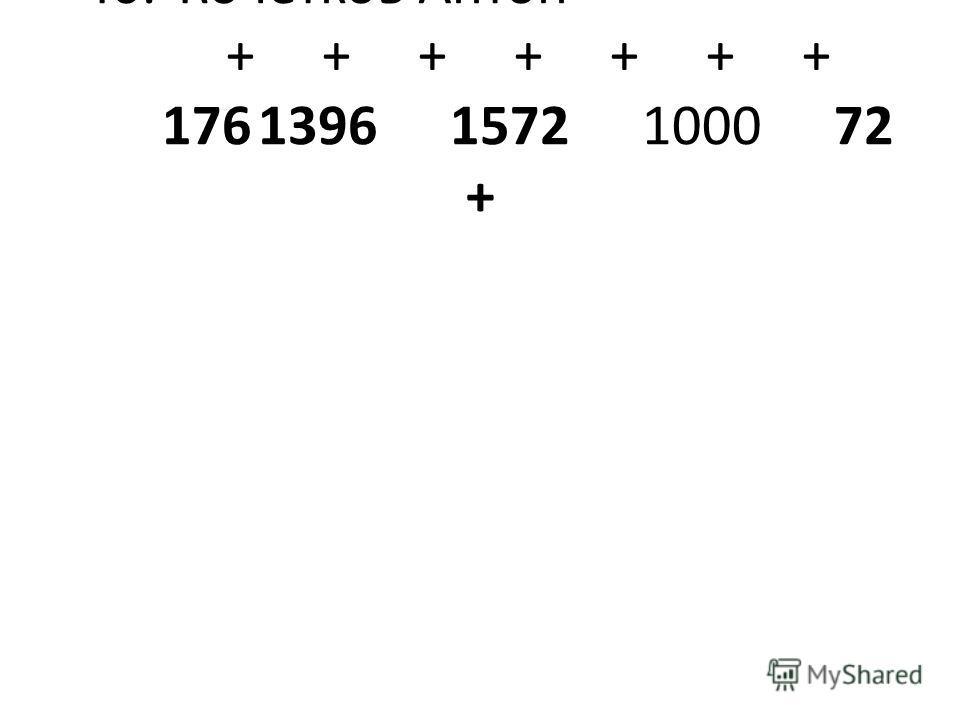 40.Кочетков Антон+++ +++++++ 17613961572100072 +