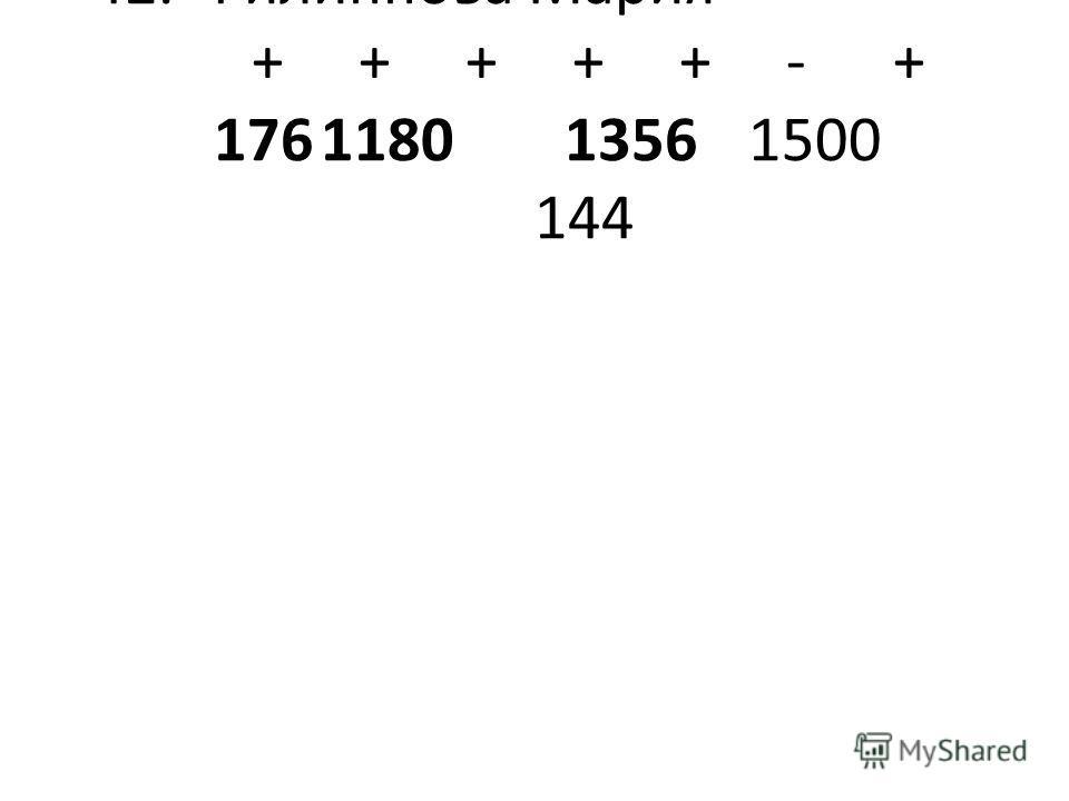 42.Филиппова Мария+++ +++++-+ 1761180 13561500 144