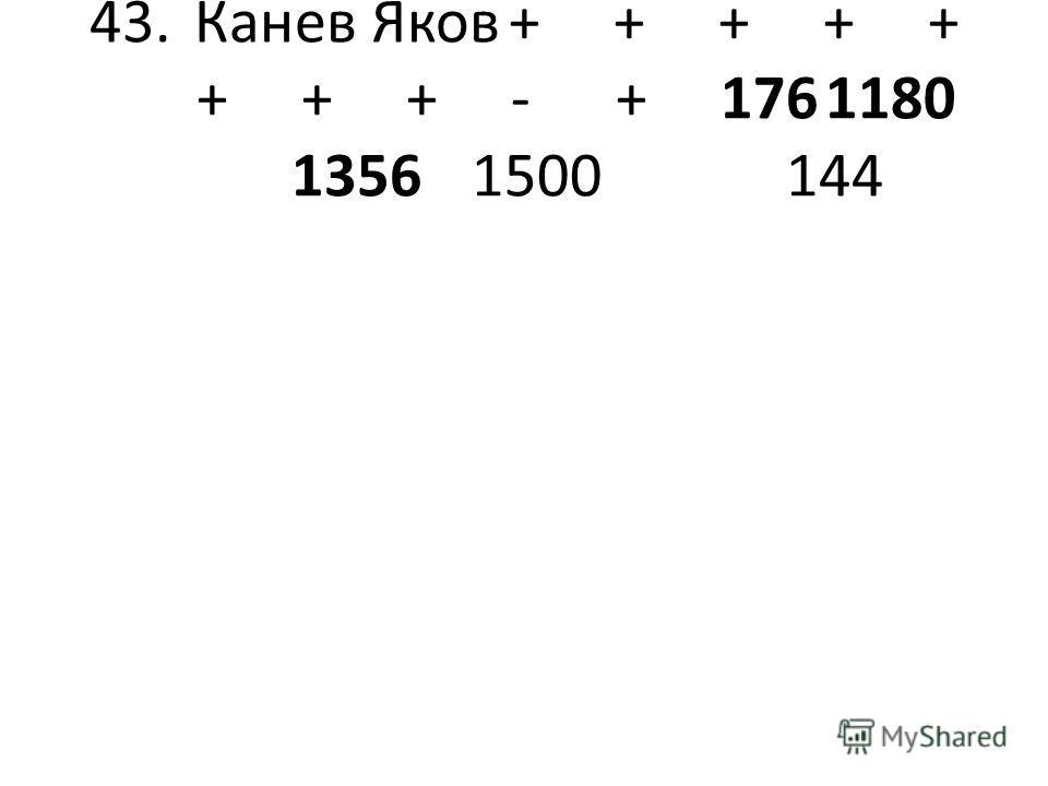 43.Канев Яков+++++ +++-+1761180 13561500144