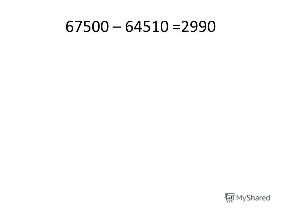 67500 – 64510 =2990
