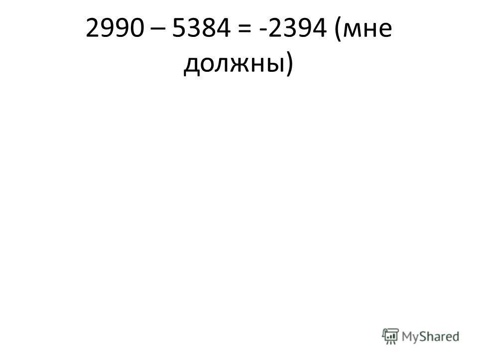 2990 – 5384 = -2394 (мне должны)