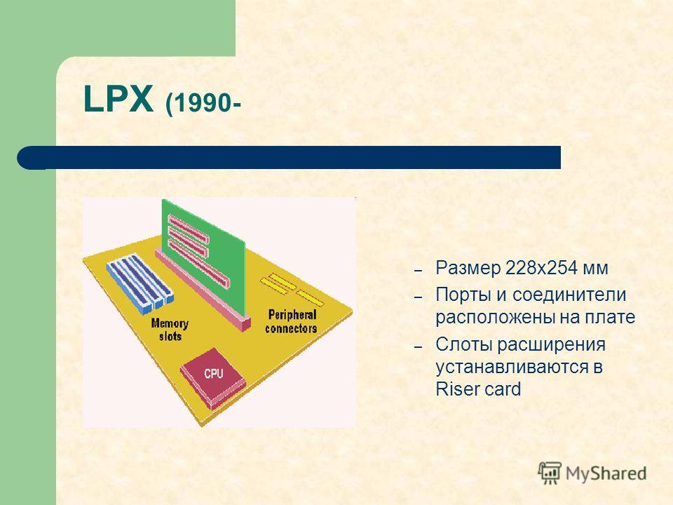 LPX (1990- – Размер 228х254 мм – Порты и соединители расположены на плате – Слоты расширения устанавливаются в Riser card