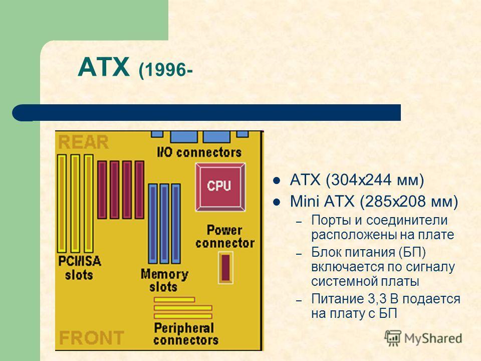 ATX (1996- ATX (304х244 мм) Mini ATX (285x208 мм) – Порты и соединители расположены на плате – Блок питания (БП) включается по сигналу системной платы – Питание 3,3 В подается на плату с БП