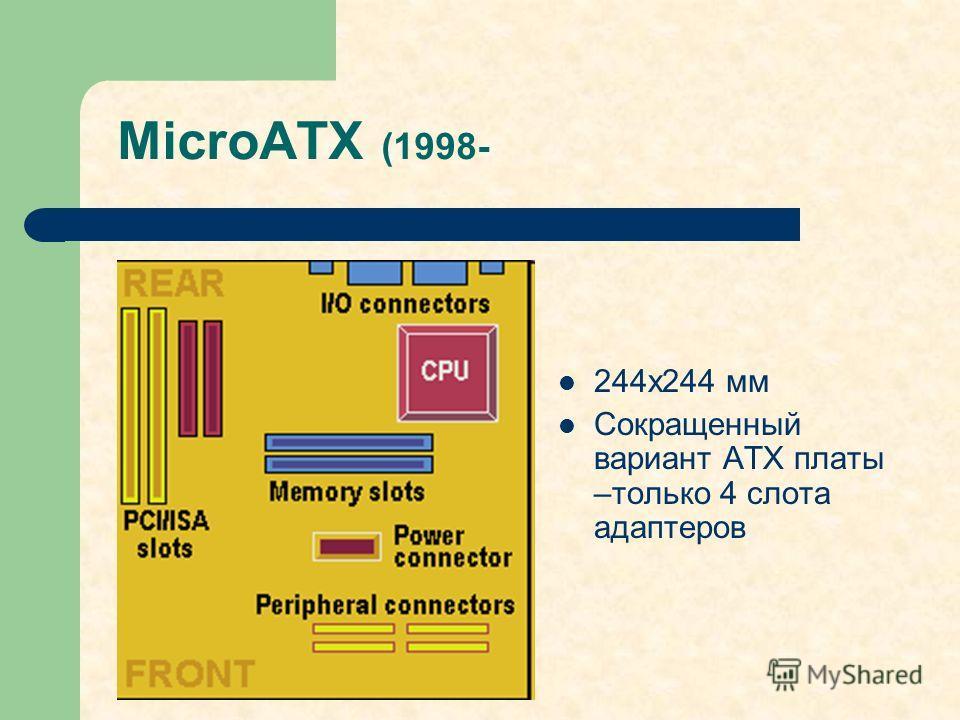 MicroATX (1998- 244х244 мм Сокращенный вариант ATX платы –только 4 слота адаптеров