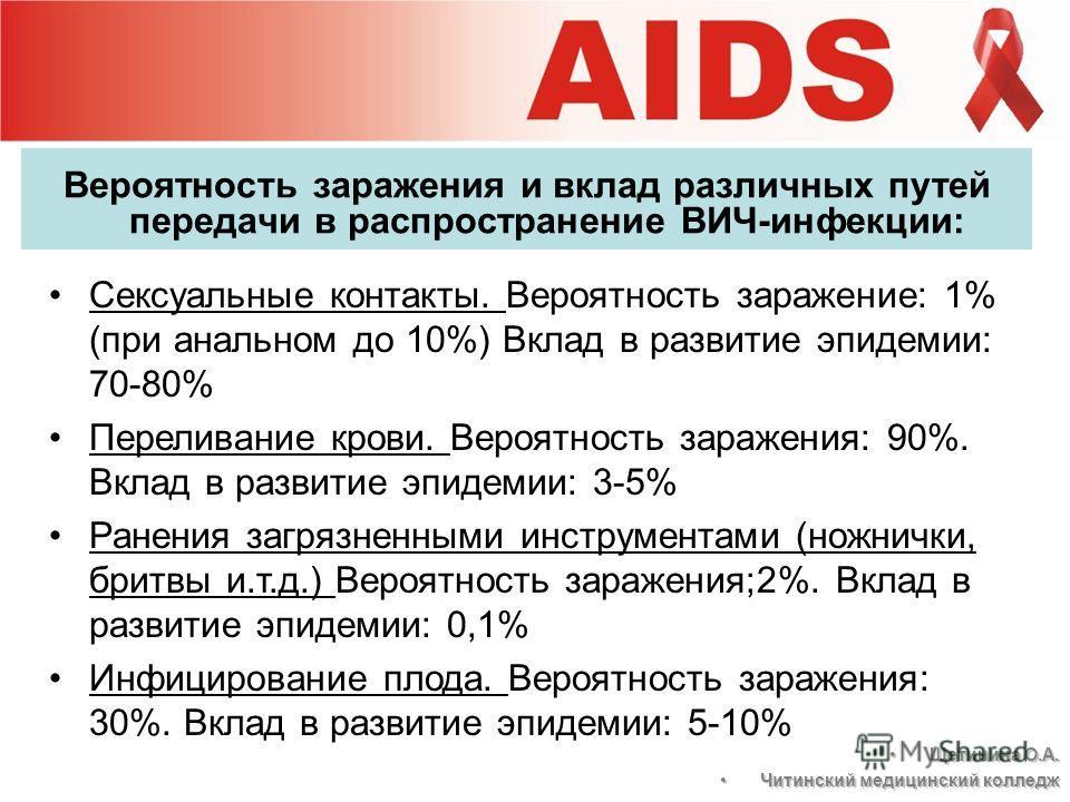 Вероятность заражения и вклад различных путей передачи в распространение ВИЧ-инфекции: Сексуальные контакты. Вероятность заражение: 1% (при анальном до 10%) Вклад в развитие эпидемии: 70-80% Переливание крови. Вероятность заражения: 90%. Вклад в разв