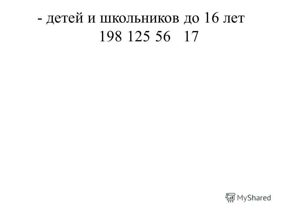 - детей и школьников до 16 лет 1981255617
