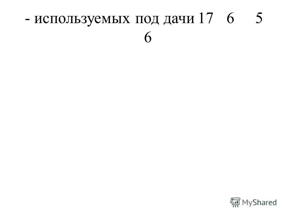 - используемых под дачи1765 6