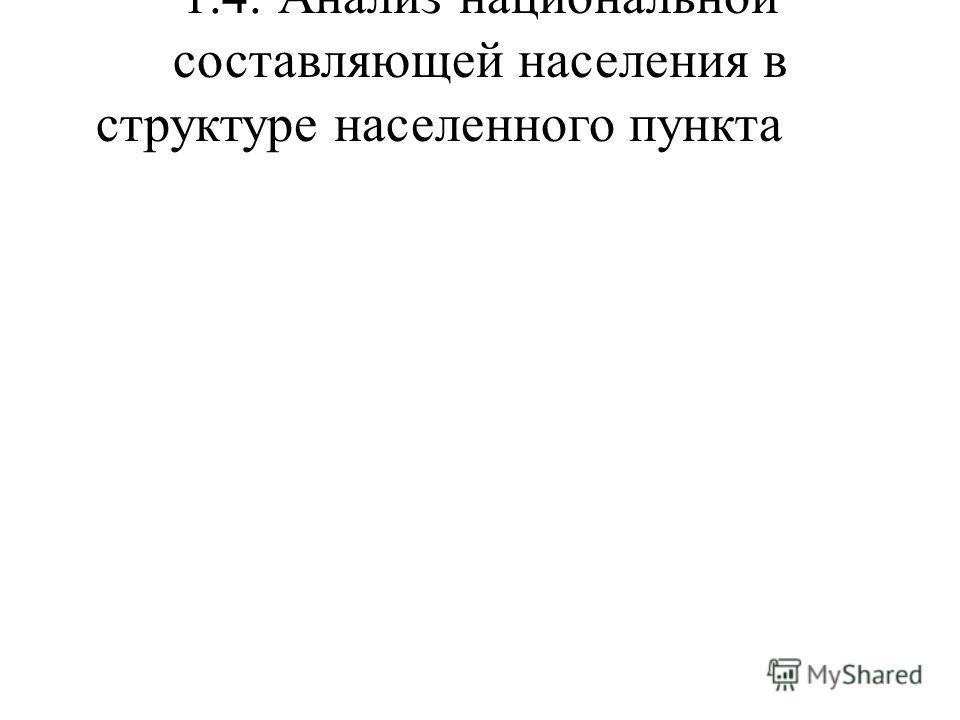 1.4.Анализ национальной составляющей населения в структуре населенного пункта
