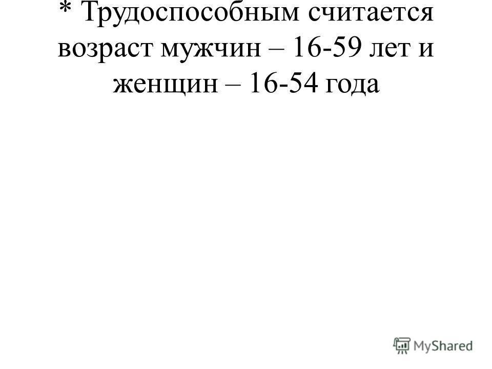 * Трудоспособным считается возраст мужчин – 16-59 лет и женщин – 16-54 года