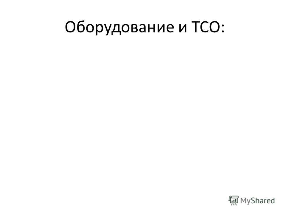 Оборудование и ТСО: