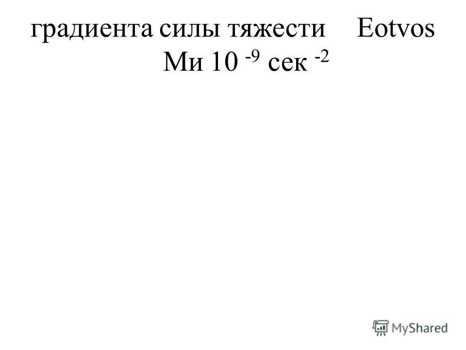 градиента силы тяжестиEotvos Ми10 -9 сек -2