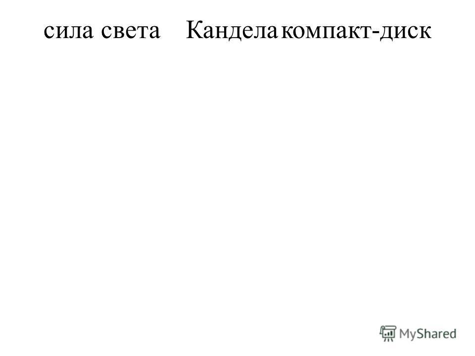 сила светаКанделакомпакт-диск