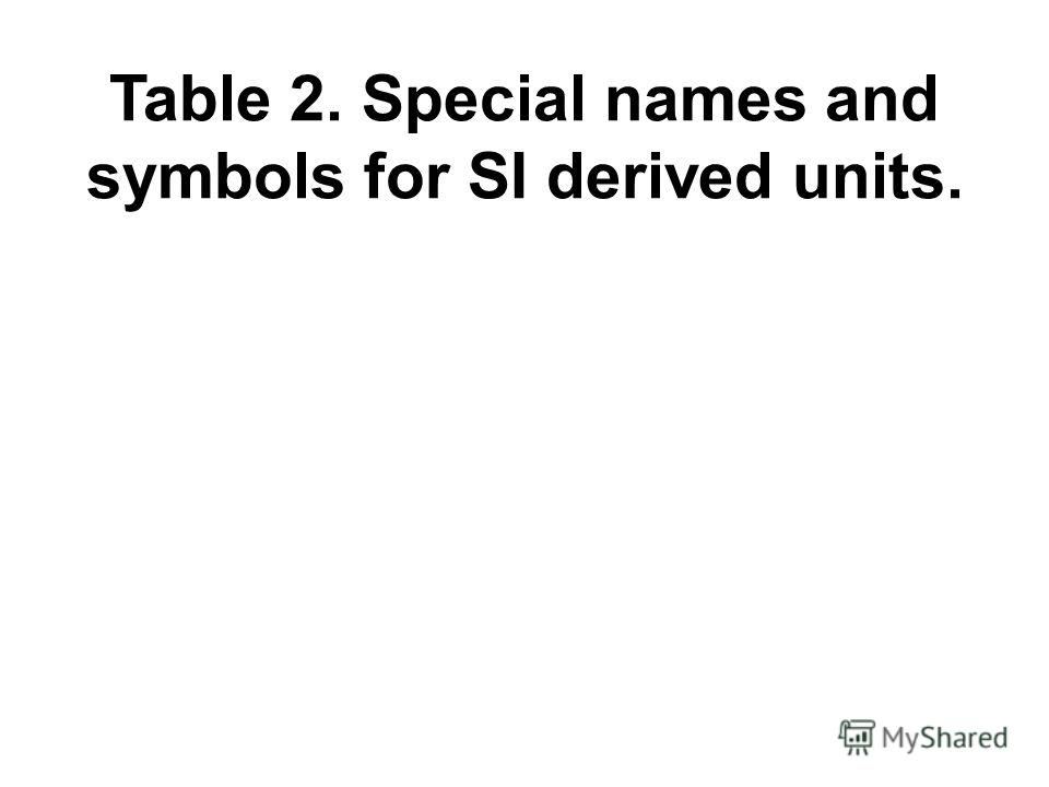 Table 2. Special names and symbols for SI derived units.