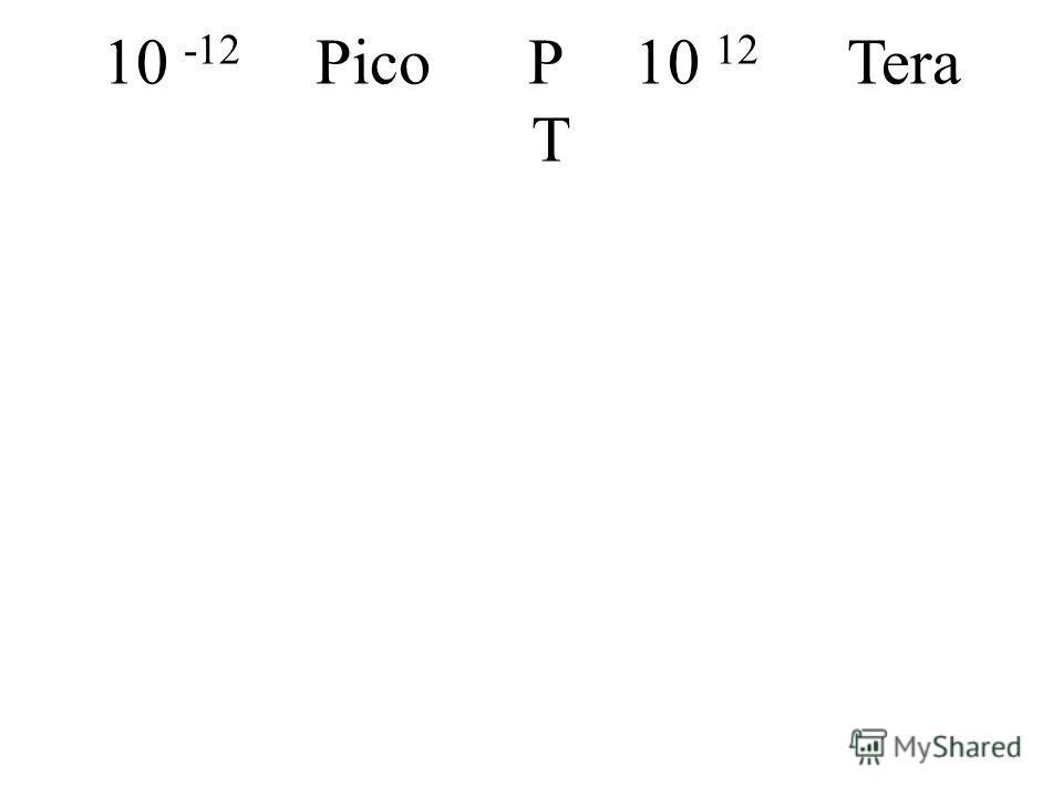 10 -12 PicoP10 12 Tera T
