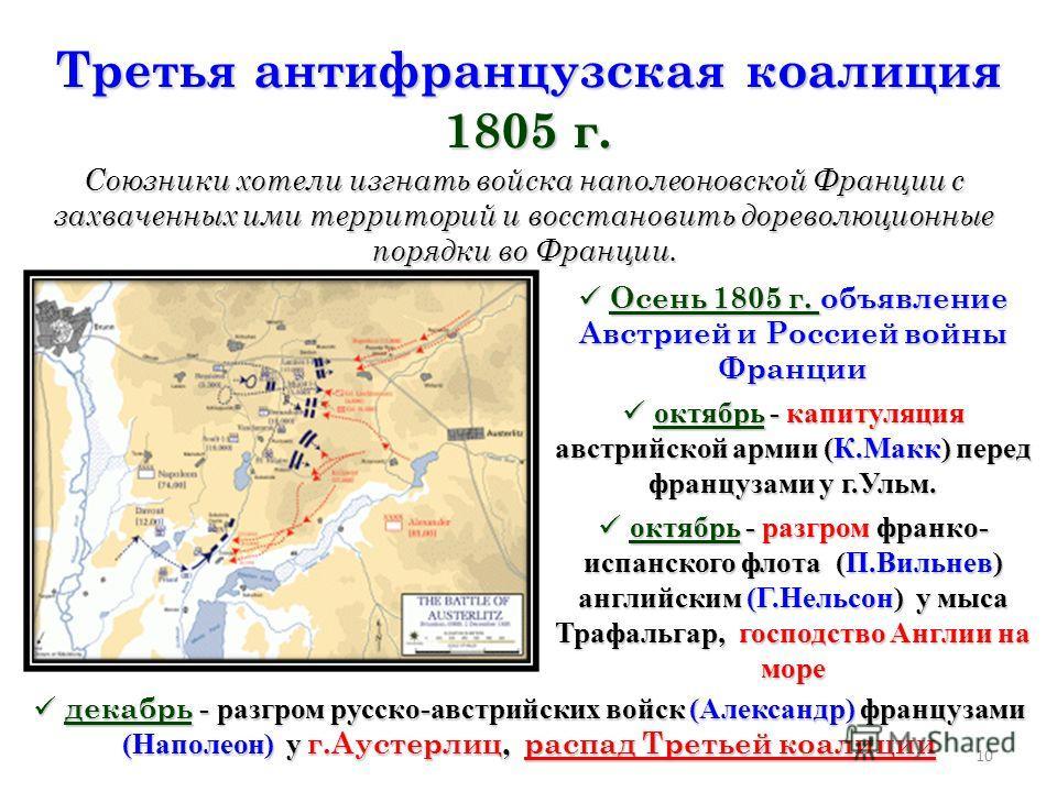 10 Осень 1805 г. объявление Австрией и Россией войны Франции Осень 1805 г. объявление Австрией и Россией войны Франции октябрь - капитуляция австрийской армии (К.Макк) перед французами у г.Ульм. октябрь - капитуляция австрийской армии (К.Макк) перед