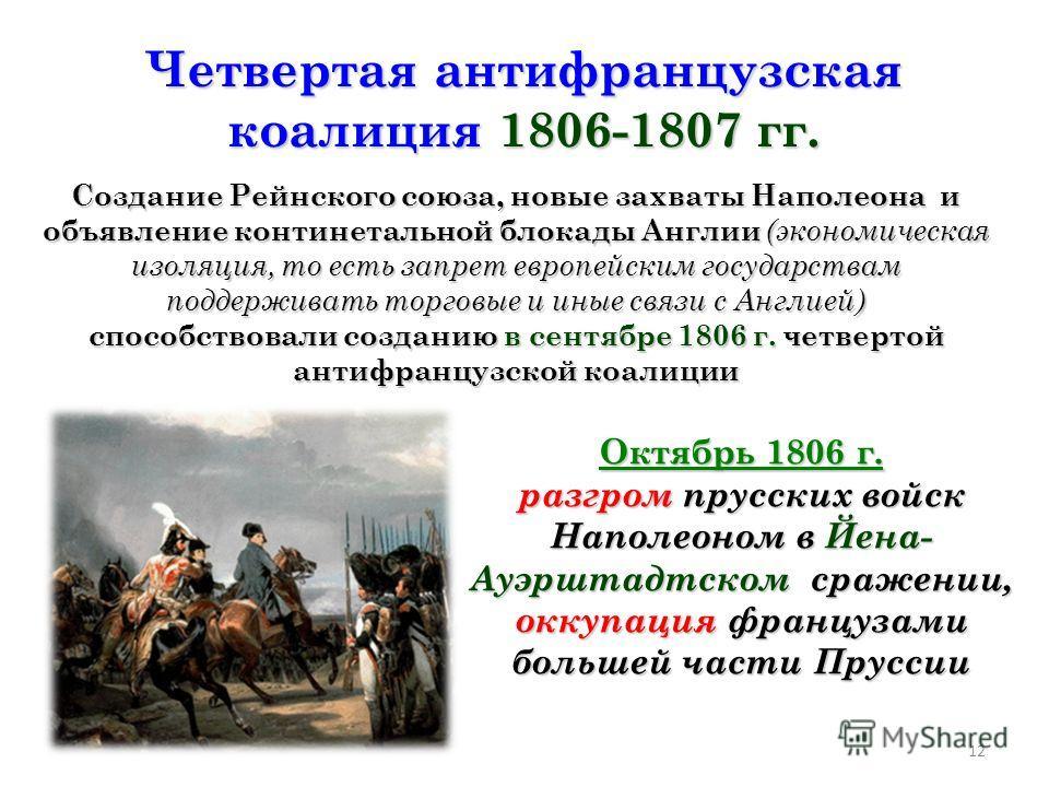 12 Октябрь 1806 г. разгром прусских войск Наполеоном в Йена- Ауэрштадтском сражении, оккупация французами большей части Пруссии Четвертая антифранцузская коалиция 1806-1807 гг. Создание Рейнского союза, новые захваты Наполеона и объявление континетал