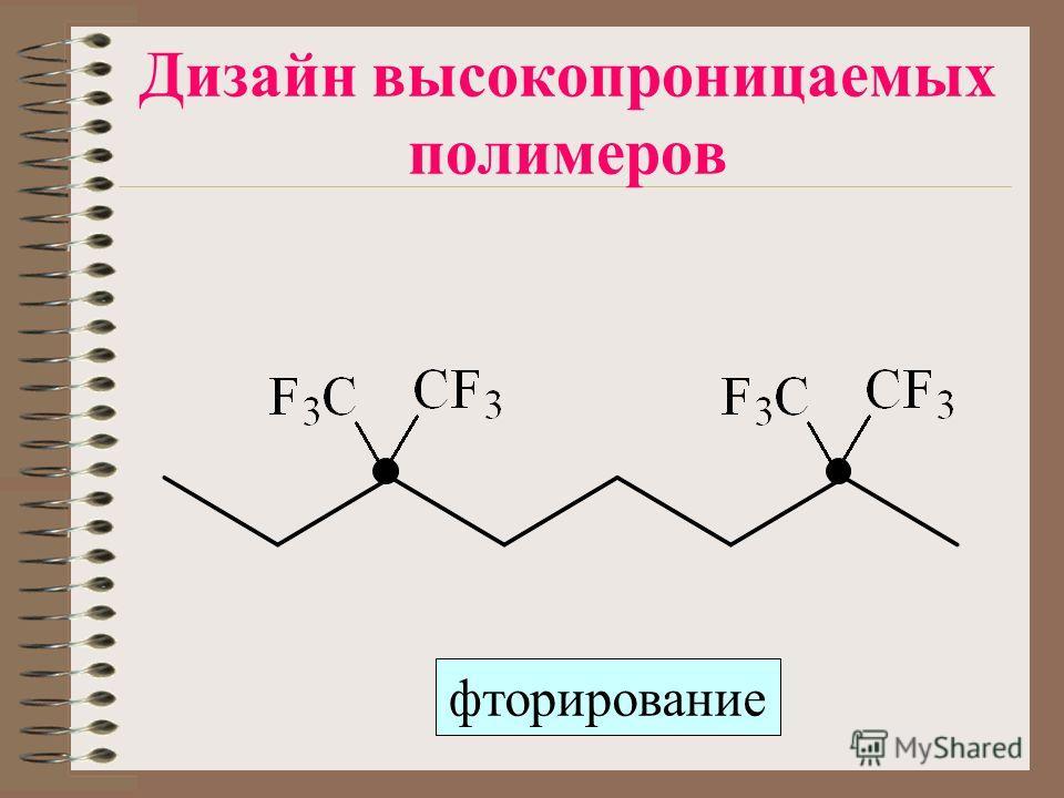 Дизайн высокопроницаемых полимеров фторирование