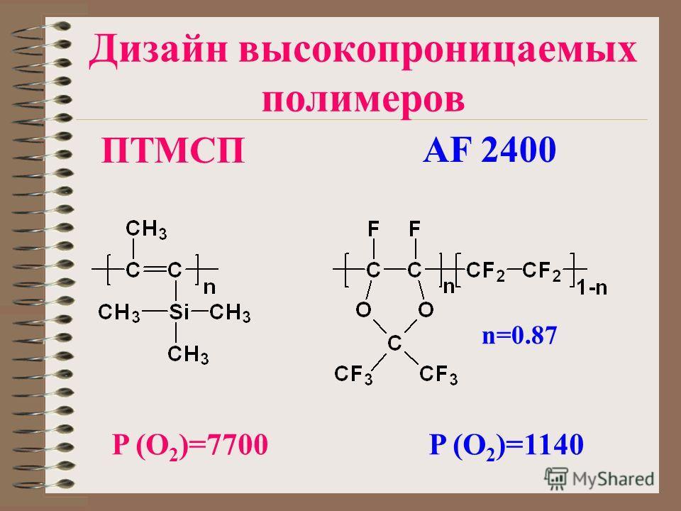 Дизайн высокопроницаемых полимеров ПТМСП AF 2400 n=0.87 P (O 2 )=7700P (O 2 )=1140