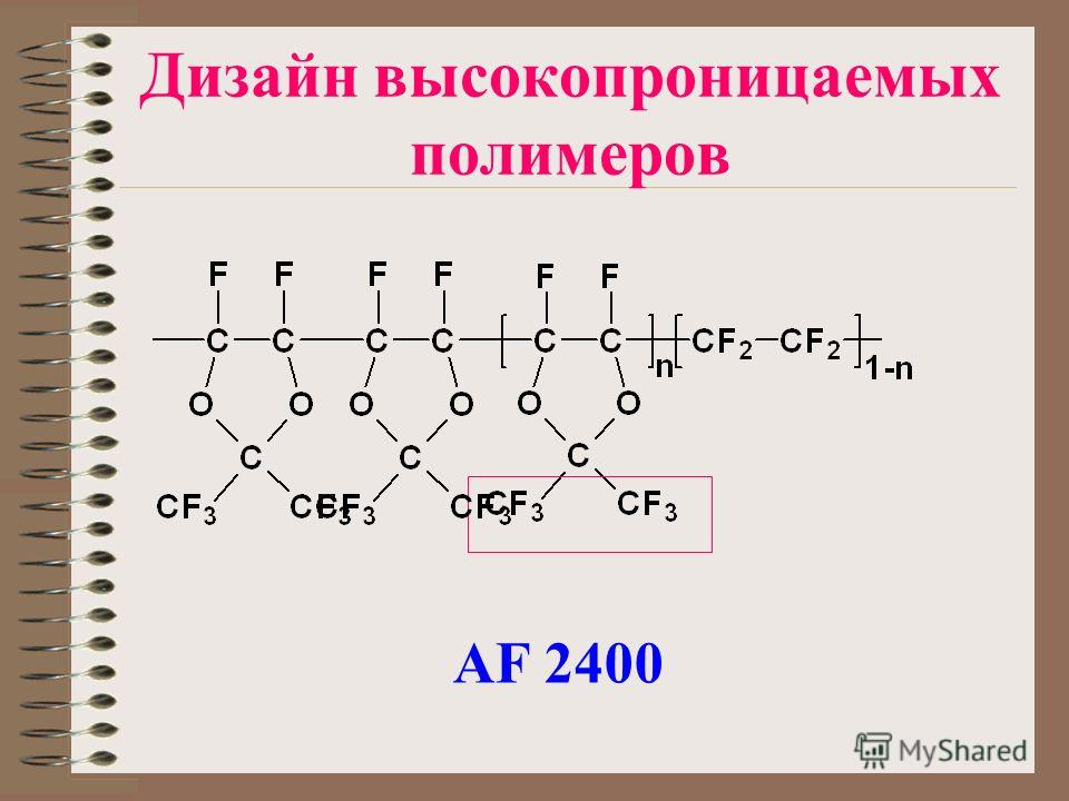 Дизайн высокопроницаемых полимеров AF 2400