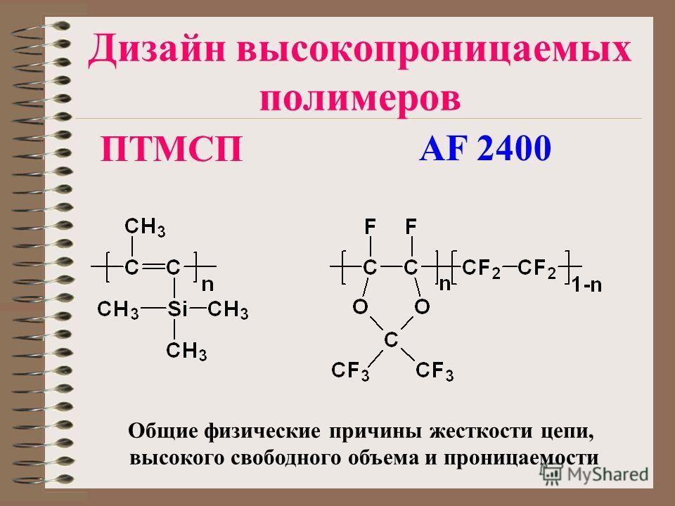 Дизайн высокопроницаемых полимеров ПТМСП AF 2400 Общие физические причины жесткости цепи, высокого свободного объема и проницаемости