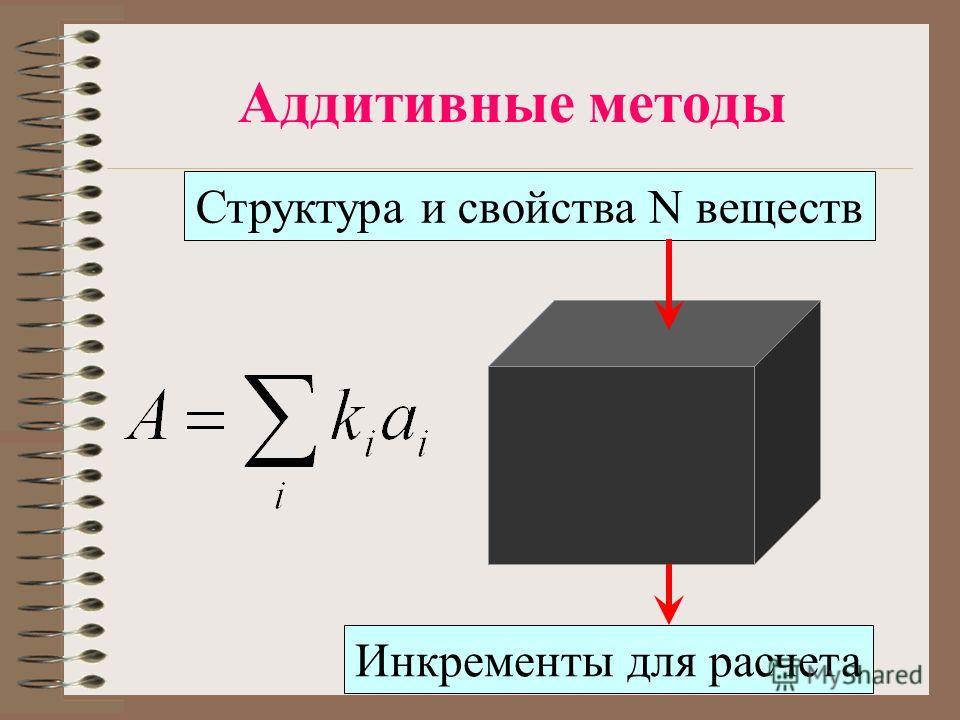 Структура и свойства N веществ Инкременты для расчета