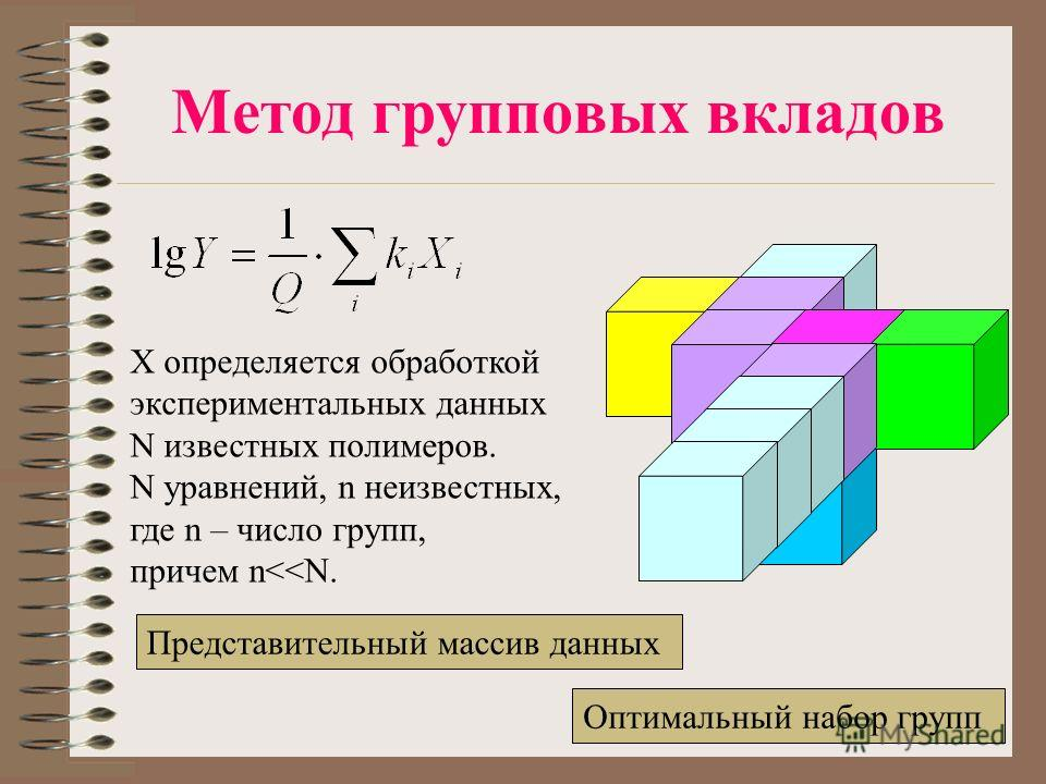 Метод групповых вкладов X определяется обработкой экспериментальных данных N известных полимеров. N уравнений, n неизвестных, где n – число групп, причем n