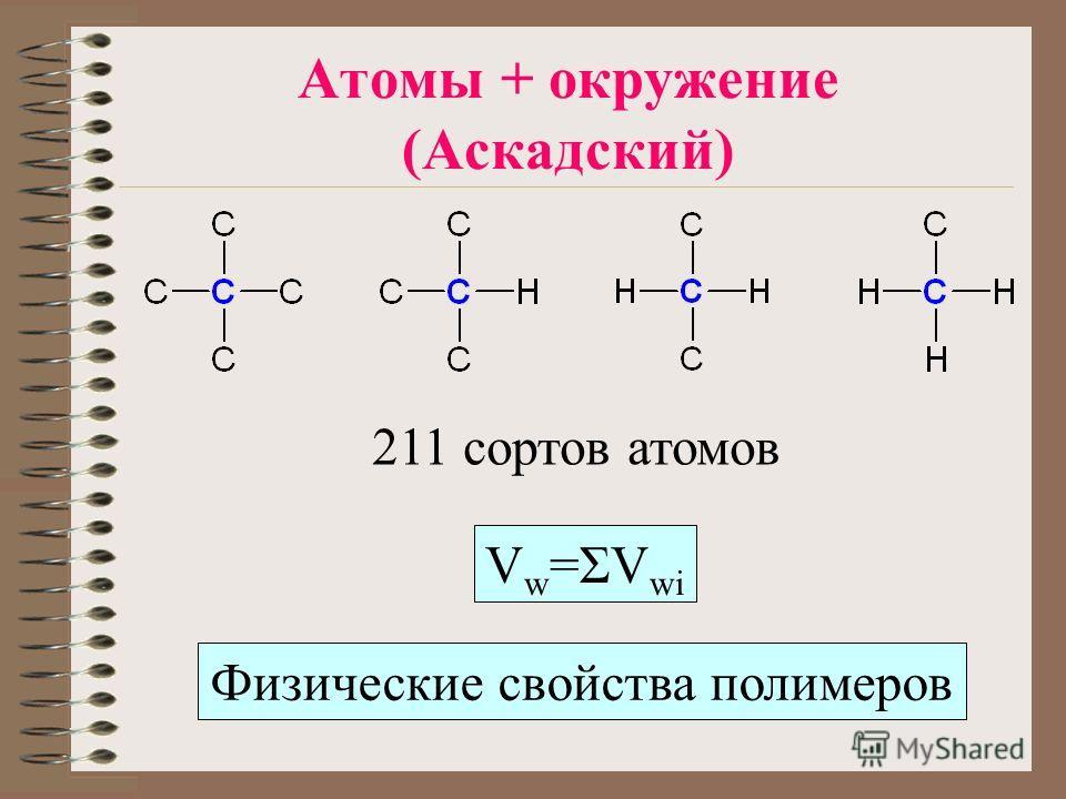 Атомы + окружение (Аскадский) V w =ΣV wi Физические свойства полимеров 211 сортов атомов
