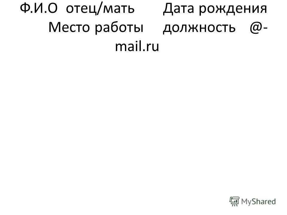 Ф.И.О отец/матьДата рождения Место работыдолжность@- mail.ru