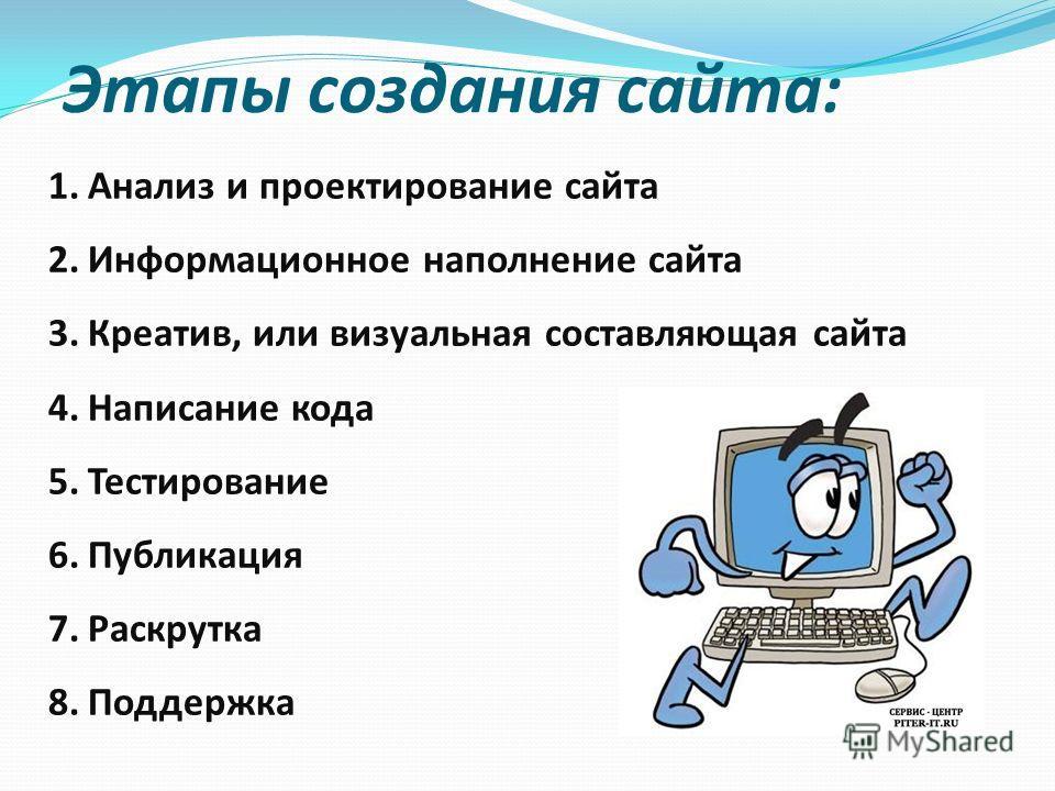 Этапы создания сайта: 1.Анализ и проектирование сайта 2.Информационное наполнение сайта 3.Креатив, или визуальная составляющая сайта 4.Написание кода 5.Тестирование 6.Публикация 7.Раскрутка 8.Поддержка