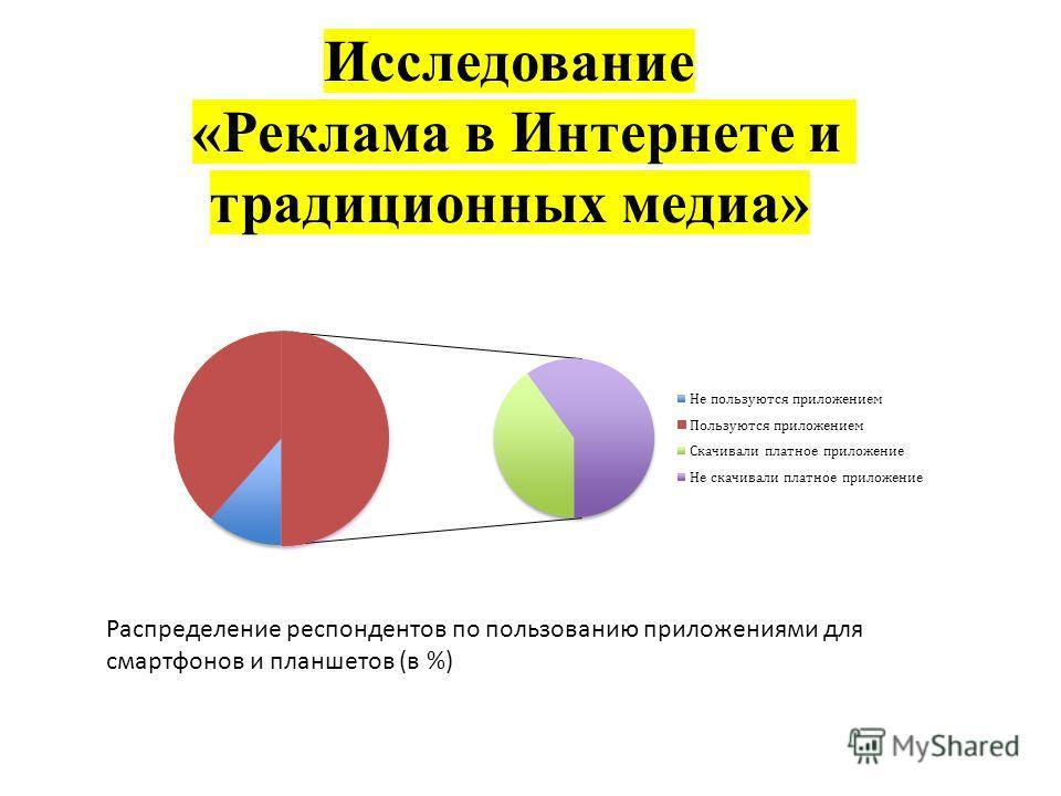 Исследование «Реклама в Интернете и традиционных медиа» Распределение респондентов по пользованию приложениями для смартфонов и планшетов (в %)