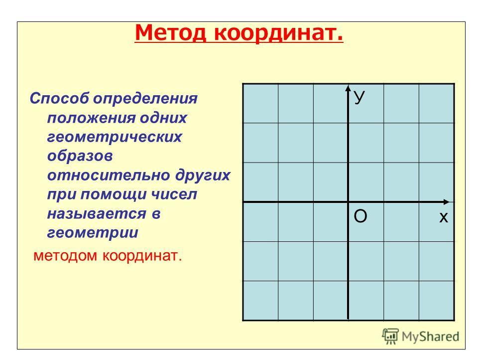 Метод координат. Способ определения положения одних геометрических образов относительно других при помощи чисел называется в геометрии методом координат. У О х
