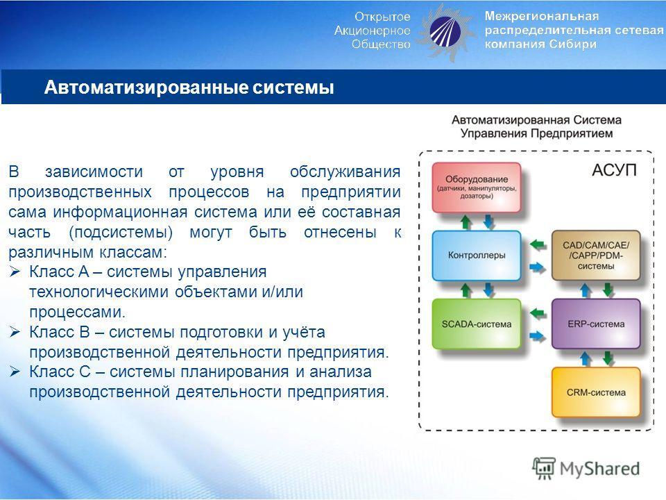Автоматизированные системы В зависимости от уровня обслуживания производственных процессов на предприятии сама информационная система или её составная часть (подсистемы) могут быть отнесены к различным классам: Класс A – системы управления технологич