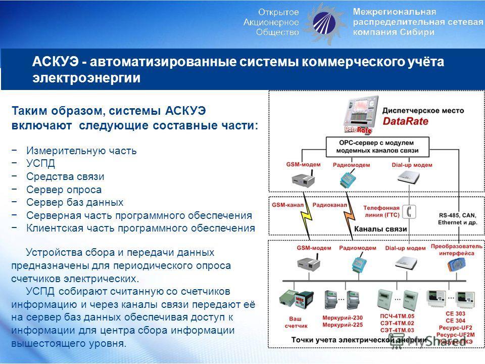 АСКУЭ - автоматизированные системы коммерческого учёта электроэнергии Таким образом, системы АСКУЭ включают следующие составные части: Измерительную часть УСПД Средства связи Сервер опроса Сервер баз данных Серверная часть программного обеспечения Кл