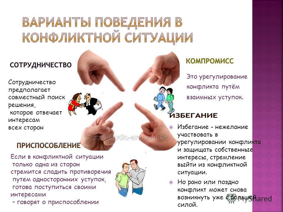 Сотрудничество предполагает совместный поиск решения, которое отвечает интересам всех сторон Это урегулирование конфликта путём взаимных уступок. Если в конфликтной ситуации только одна из сторон стремится сладить противоречия путем односторонних уст
