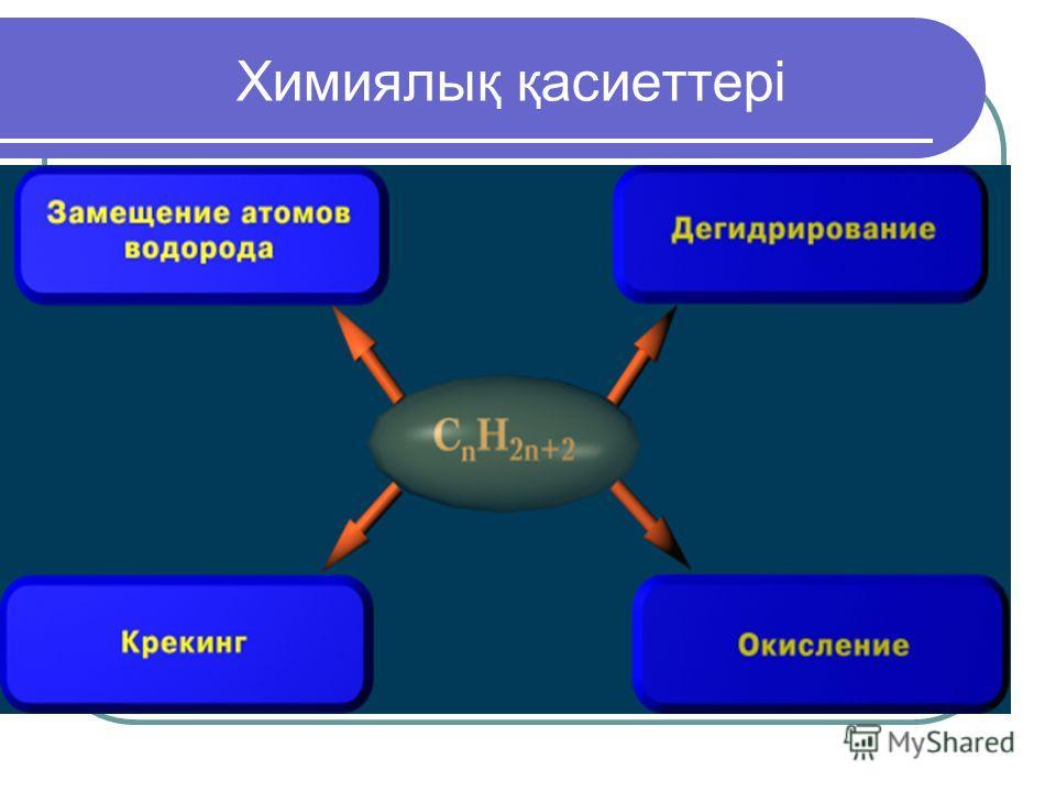 Химиялық қасиеттері