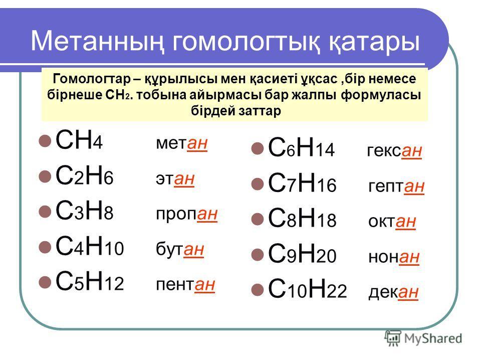 Метанның гомологтық қатары СН 4 метан С 2 H 6 этан C 3 H 8 пропан C 4 H 10 бутан C 5 H 12 пентан C 6 H 14 гексан C 7 H 16 гептан C 8 H 18 октан C 9 H 20 нонан C 10 H 22 декан Гомологтар – құрылысы мен қасиеті ұқсас,бір немесе бірнеше СH 2. тобына айы