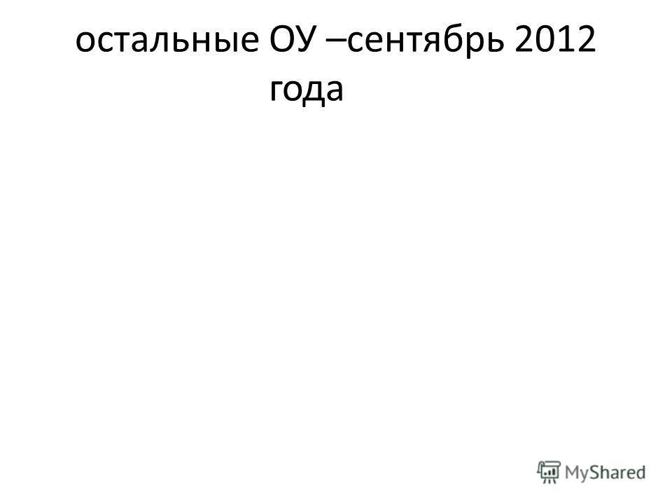 остальные ОУ –сентябрь 2012 года