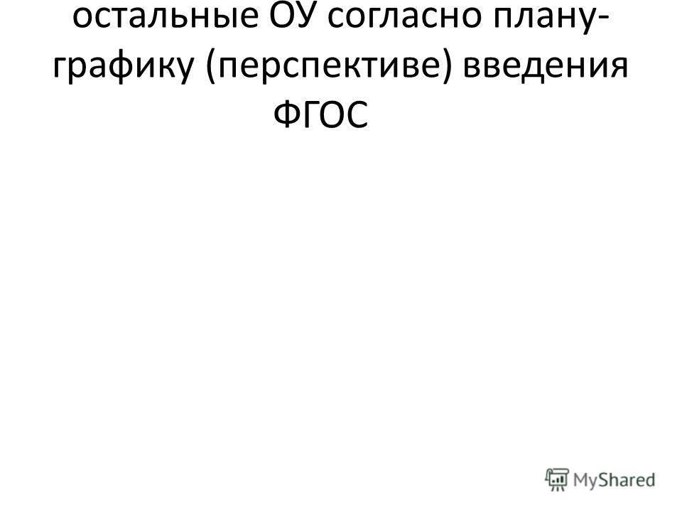 остальные ОУ согласно плану- графику (перспективе) введения ФГОС