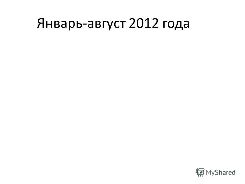 Январь-август 2012 года