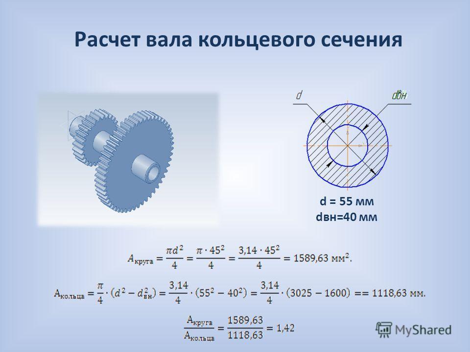 Расчет вала кольцевого сечения d = 55 мм dвн=40 мм