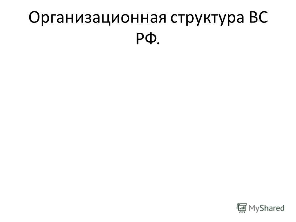 Организационная структура ВС РФ.