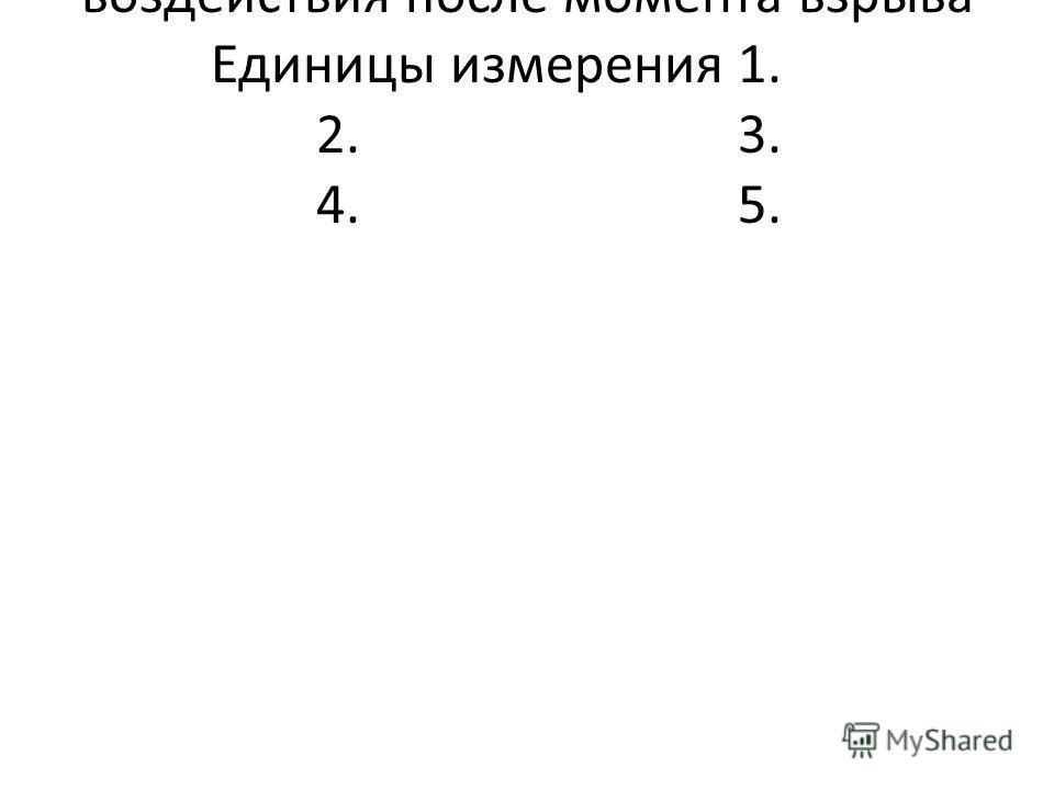 ХарактеристикаПродолжительность воздействия после момента взрыва Единицы измерения1. 2.3. 4.5.