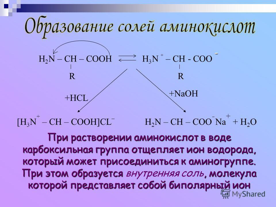 H 2 N – CH – COOH H 3 N + – CH - COO [H 3 N + – CH – COOH]CL _ H 2 N – CH – COO – Na + + H 2 O RR +HCL +NaOH При растворении аминокислот в воде карбоксильная группа отщепляет ион водорода, который может присоединиться к аминогруппе. При этом образует