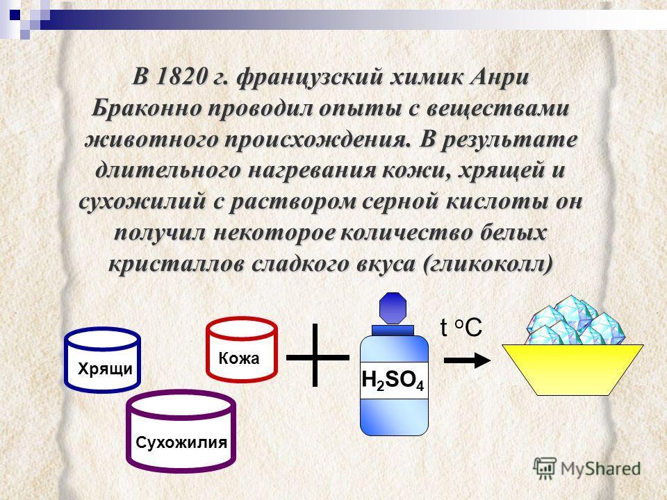 В 1820 г. французский химик Анри Браконно проводил опыты с веществами животного происхождения. В результате длительного нагревания кожи, хрящей и сухожилий с раствором серной кислоты он получил некоторое количество белых кристаллов сладкого вкуса (гл