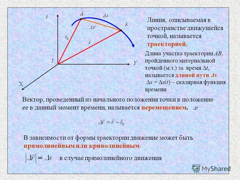 Линия, описываемая в пространстве движущейся точкой, называется траекторией. Длина участка траектории АВ, пройденного материальной точкой (м.т.) за время Δt, называется длиной пути Δs Δs = Δs(t) – скалярная функция времени Вектор, проведенный из нача