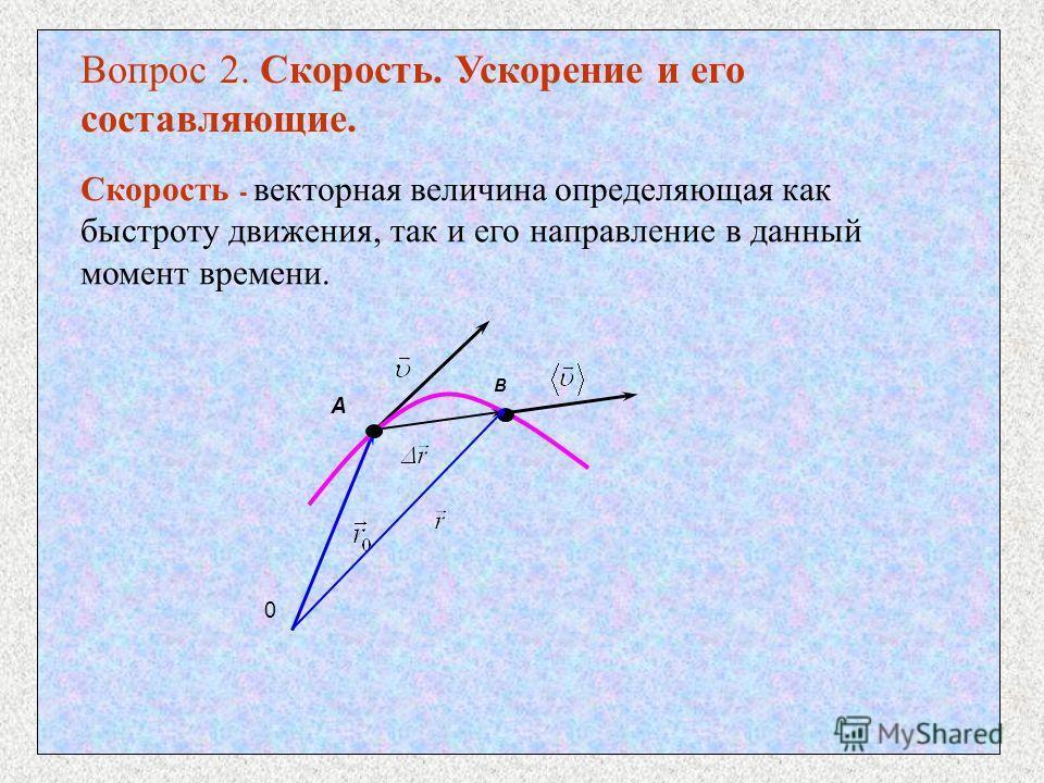 Вопрос 2. Скорость. Ускорение и его составляющие. Скорость - векторная величина определяющая как быстроту движения, так и его направление в данный момент времени. A B 0