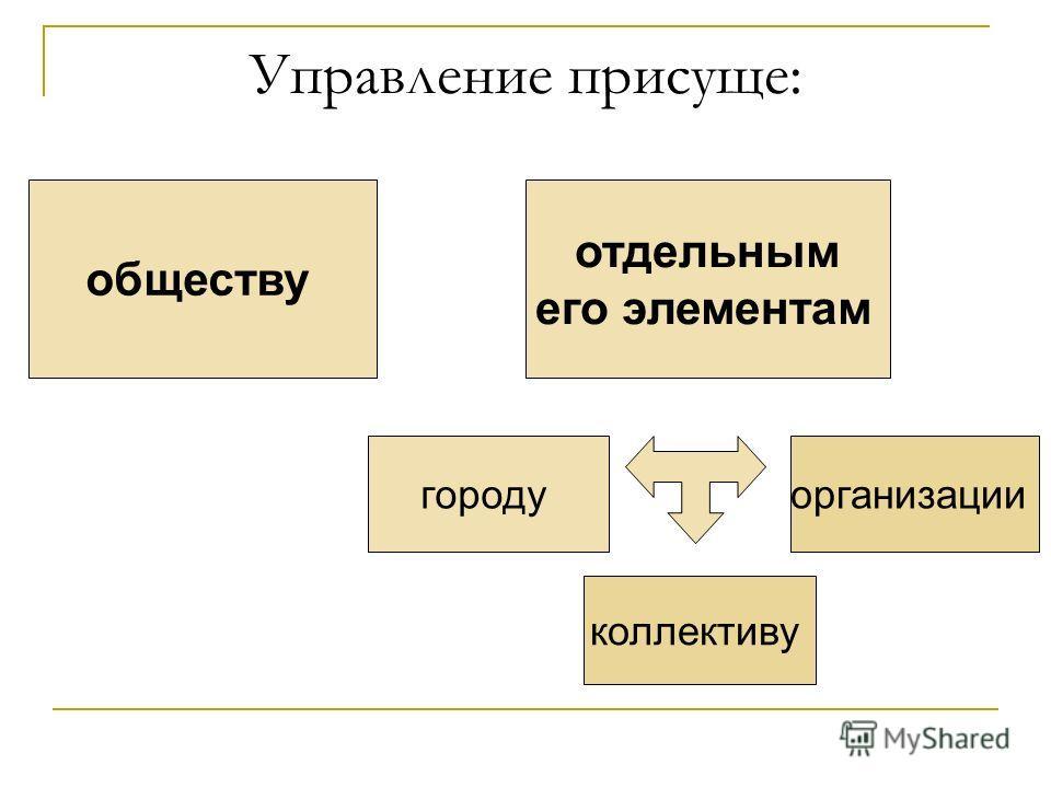 Управление присуще: обществу отдельным его элементам городу организации коллективу